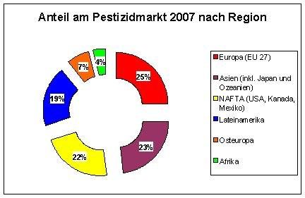 Grafik: Wo wird am meisten gespritzt